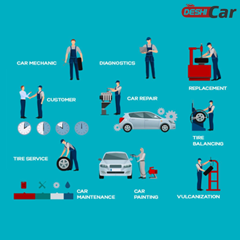 Auto Repair Charges